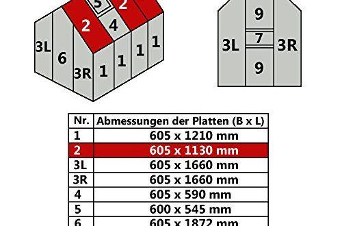 Jawoll Hohlkammerplatte fuer Gewaechshaus Gartenhaus Treibhaus Nr 2 605 x 500x330 - Jawoll Hohlkammerplatte für Gewächshaus Gartenhaus Treibhaus (Nr. 2 (605 x 1130 mm))